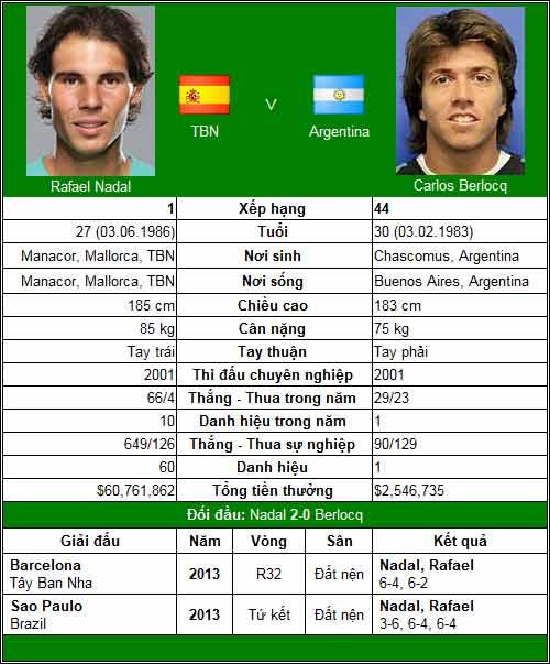 Lửa thử vàng Federer (V3 Shanghai Masters) - 5