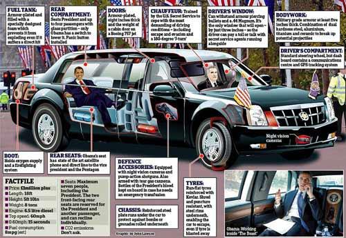 Đoàn xe khủng hộ tống Barack Obama - 3