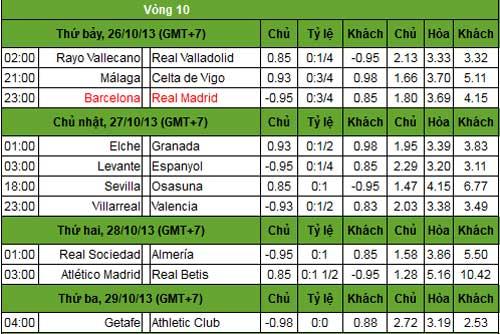 Liga trước V10: Long trời lở đất - 3