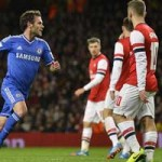 Bóng đá - Arsenal: Canh bạc buông Cup, vượt đèo