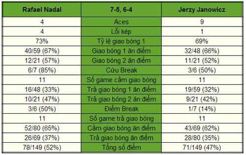 Nadal - Janowicz: Nỗ lực tuyệt vời (V3 Paris Masters) - 1