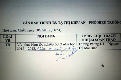 ĐH Hùng Vương lại lùi ngày thi tốt nghiệp của SV - 1