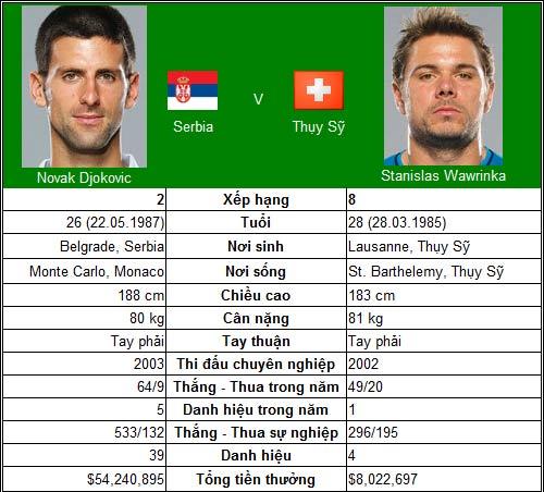 Đề pa cho World Tour Finals (TK Paris Masters) - 4