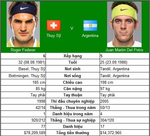 Đề pa cho World Tour Finals (TK Paris Masters) - 1