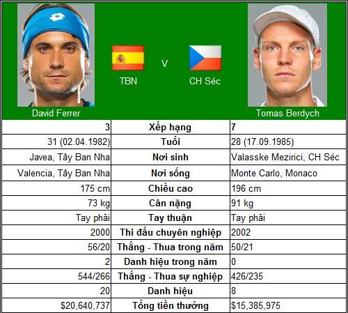 Đề pa cho World Tour Finals (TK Paris Masters) - 8