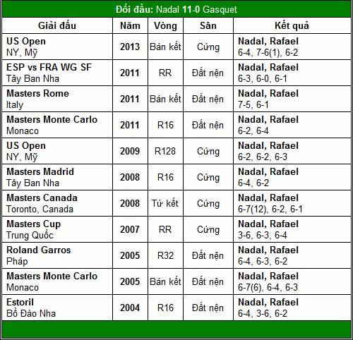 Đề pa cho World Tour Finals (TK Paris Masters) - 7