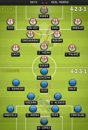 Vallecano – Real: Đánh nhanh, nghỉ sớm - 3