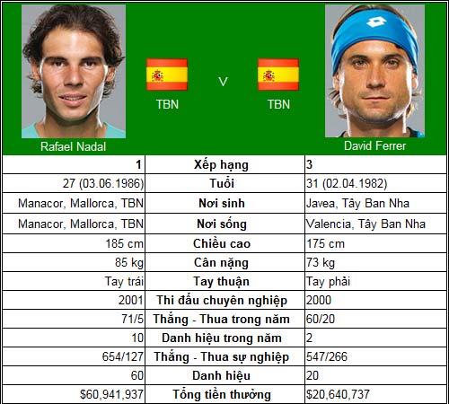 Federer hồi sinh trước Djokovic? (BK Paris Masters) - 4