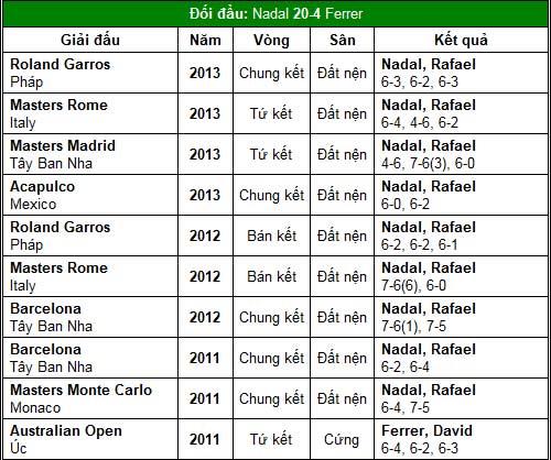 Federer hồi sinh trước Djokovic? (BK Paris Masters) - 5