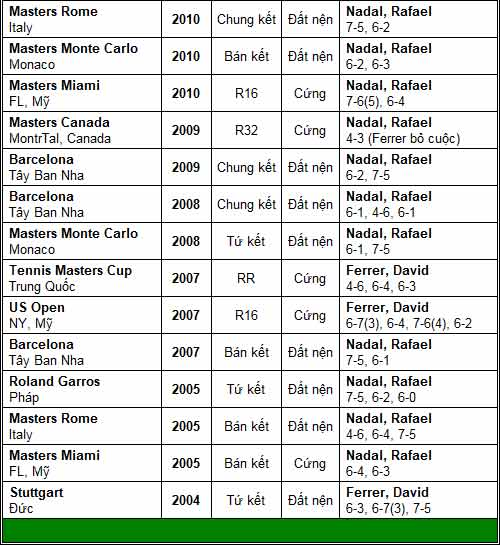 Federer hồi sinh trước Djokovic? (BK Paris Masters) - 6