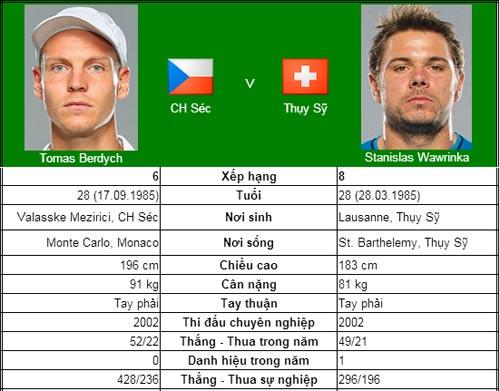 Không được phép thất bại (World Tour Finals ngày 1) - 1
