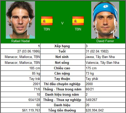 Lương duyên Federer – Djokovic (World Tour Finals ngày 2) - 4