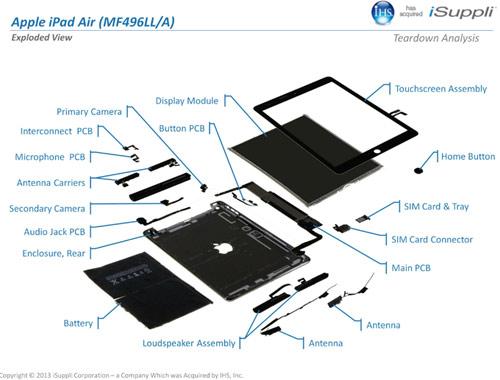Apple tốn bao nhiêu tiền để làm iPad Air - 1
