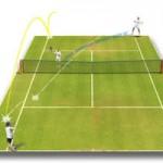 Học tennis qua ti vi: Cú lốp