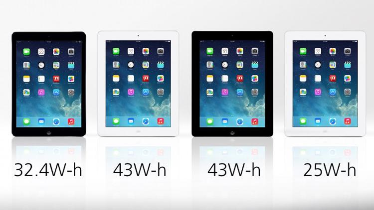 iPad Air sử dụng thỏi pin dung lượng nhỏ hơn nhưng vẫn cung cấp thời gian sử dụng lên đến 10 tiếng, lâu hơn so với những model trước.