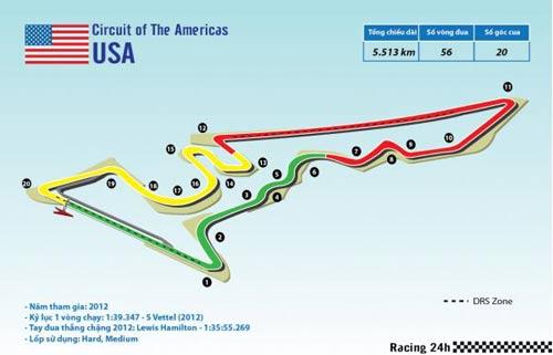 F1 - United States GP: Nối dài kỷ lục - 1