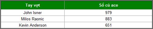 """Big 3"" Nadal-Djokovic-Murray thống trị năm 2013 - 11"