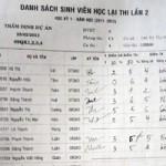Giáo dục - du học - Bảng điểm của SV ĐH Hùng Vương bị kí thay?