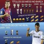 """Bóng đá - Anh trai Messi """"khiêu khích"""" Ronaldo"""