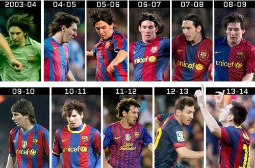 Ronaldo là một phần sự nghiệp của Messi - 1