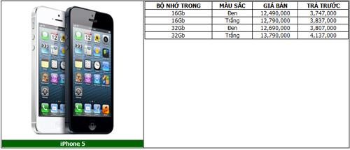 Mua trả góp iPhone 5, 5S chỉ với 3.590.000 đồng - 3