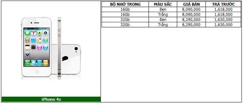 Mua trả góp iPhone 5, 5S chỉ với 3.590.000 đồng - 4
