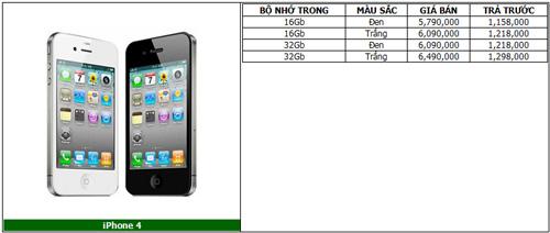 Mua trả góp iPhone 5, 5S chỉ với 3.590.000 đồng - 5