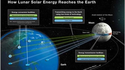 Nhật sẽ xây vành đai pin mặt trời trên Mặt trăng - 2