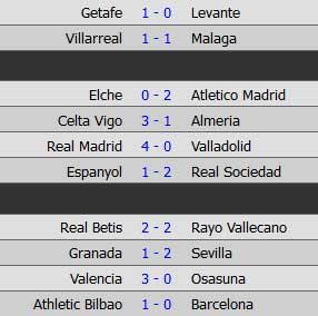 Liga sau V15: Tam mã cùng đua - 3