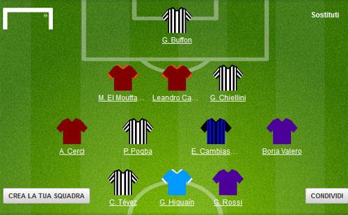 Serie A: Những ngôi sao sáng nhất lượt đi - 1