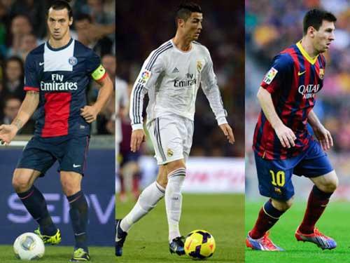 ĐHTB thế giới: Tam tấu Messi-Ibra-Ronaldo - 1
