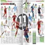 Bóng đá - Dream Team 2013: Biệt đội siêu anh hùng