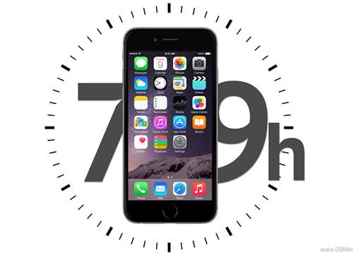 Đánh giá thời lượng pin trên iPhone 6 Plus - 1
