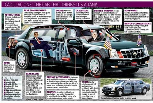 10 tiết lộ về siêu xe của Tổng thống Obama - 12