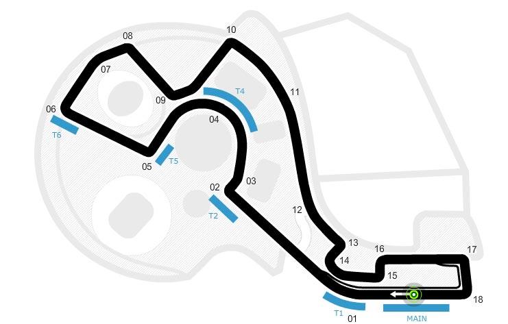 Lịch thi đấu F1: Russian GP 2014 - 1