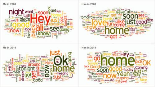 Sự khác nhau giữa tin nhắn lúc đang yêu và khi đã cưới - 1
