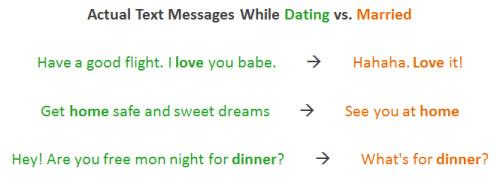 Sự khác nhau giữa tin nhắn lúc đang yêu và khi đã cưới - 3
