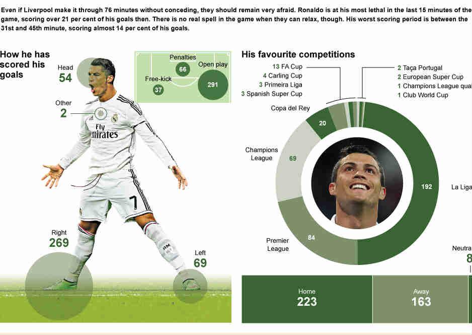 Ronaldo có thể ghi 101 bàn thắng ở mùa này - 5