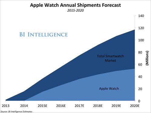 Tài sản Apple bằng nền kinh tế thứ 27 TG - 11