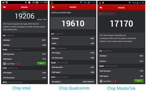 So găng vi xử lý các smartphone dưới 4 triệu đồng - 1