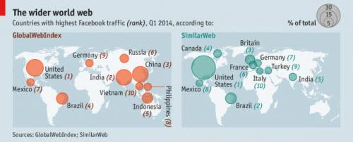 """Việt Nam """"lọt"""" top 10 nước truy cập Facebook nhiều nhất thế giới - 1"""