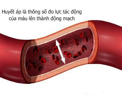 Những nguyên tắc sống còn chống tăng huyết áp ngày lạnh - 1