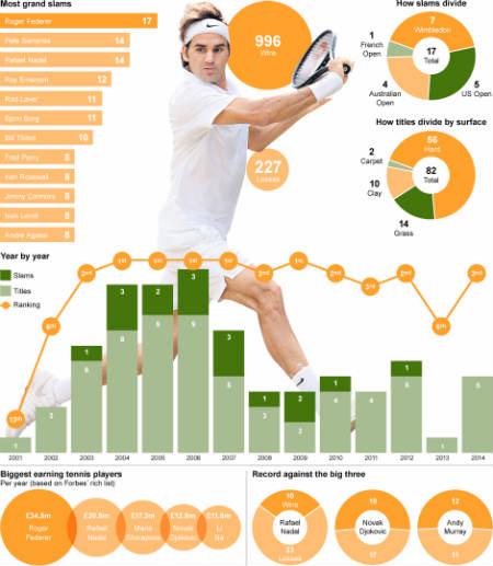 Federer vô địch Davis Cup: Vĩ đại và vĩ đại nhất - 2