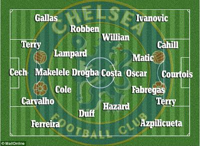 """Thiếu """"cứu tinh"""": Chelsea, Man City và Arsenal ra sao? - 4"""
