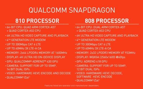 Vi xử lý Snapdragon 810 gây thất vọng lớn - 2