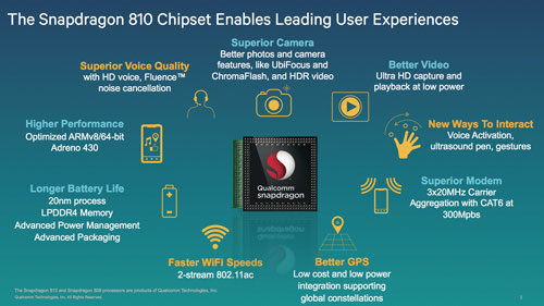 Vi xử lý Snapdragon 810 gây thất vọng lớn - 4