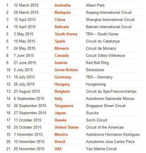 Korean GP trở lại, các đội F1 áp lực với lịch 2015 - 2