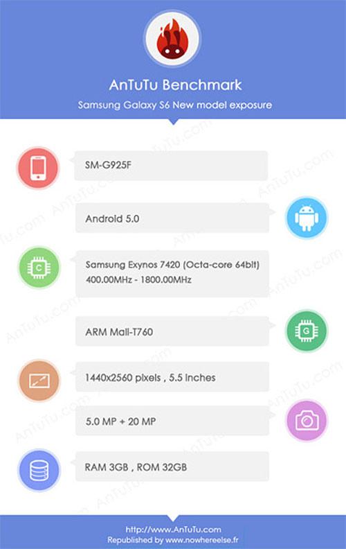 Samsung Galaxy S6 dùng camera 20MP lộ diện - 1