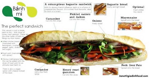 """""""Bánh mì"""" Việt được đưa vào từ điển Anh Mỹ - 2"""