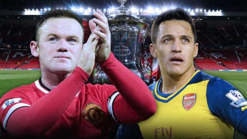 Arsenal tiếp MU: Công hay sẽ thắng - 1